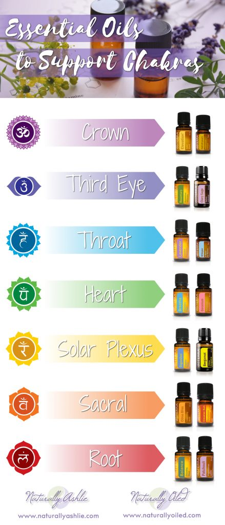 essential oils for meditation using the chakras